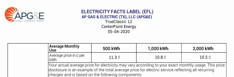 APG&E EFL Texas Electricity Rates
